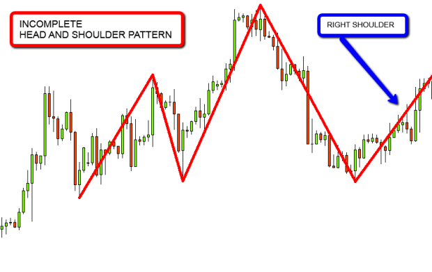 pre_breakout_entry-right_shoulder