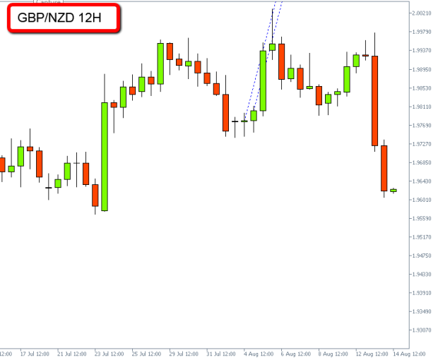 result_gbpnzd_12h2014-08-14_1013